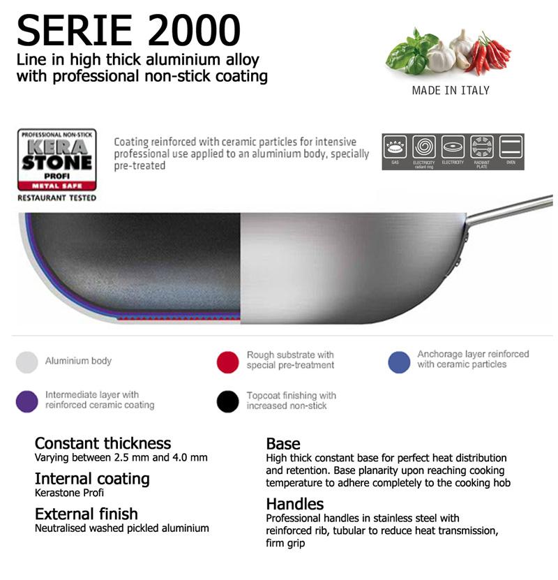 Linea 2000 UK