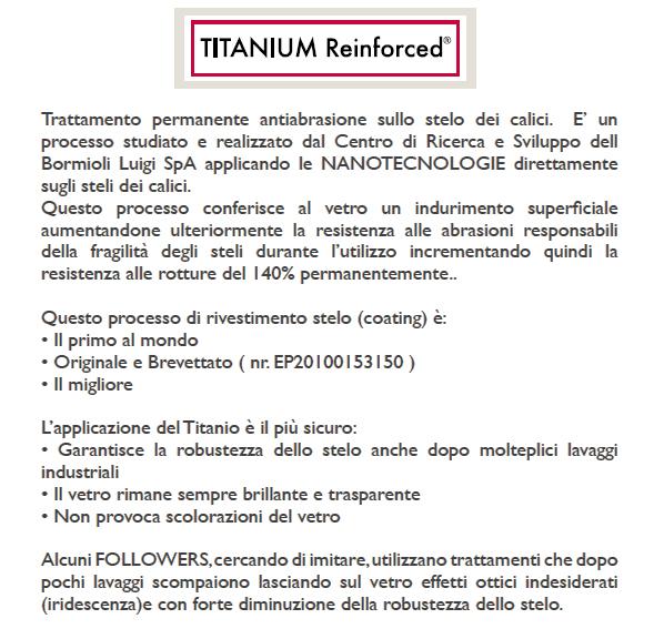 Titanium IT