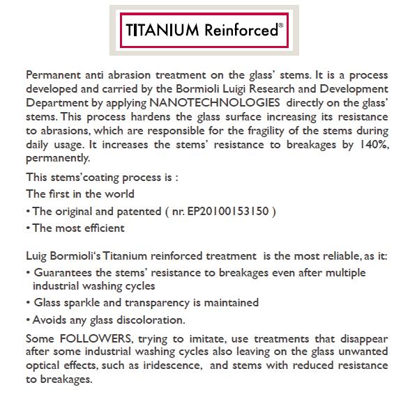 Titanium UK